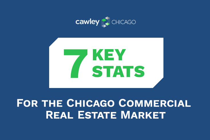 Chicago Commercial Real Estate Market Stats - Cawley Chicago Real Estate 2020